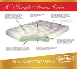 Futon Mattresses Archives The Futon Store and Mattress Center