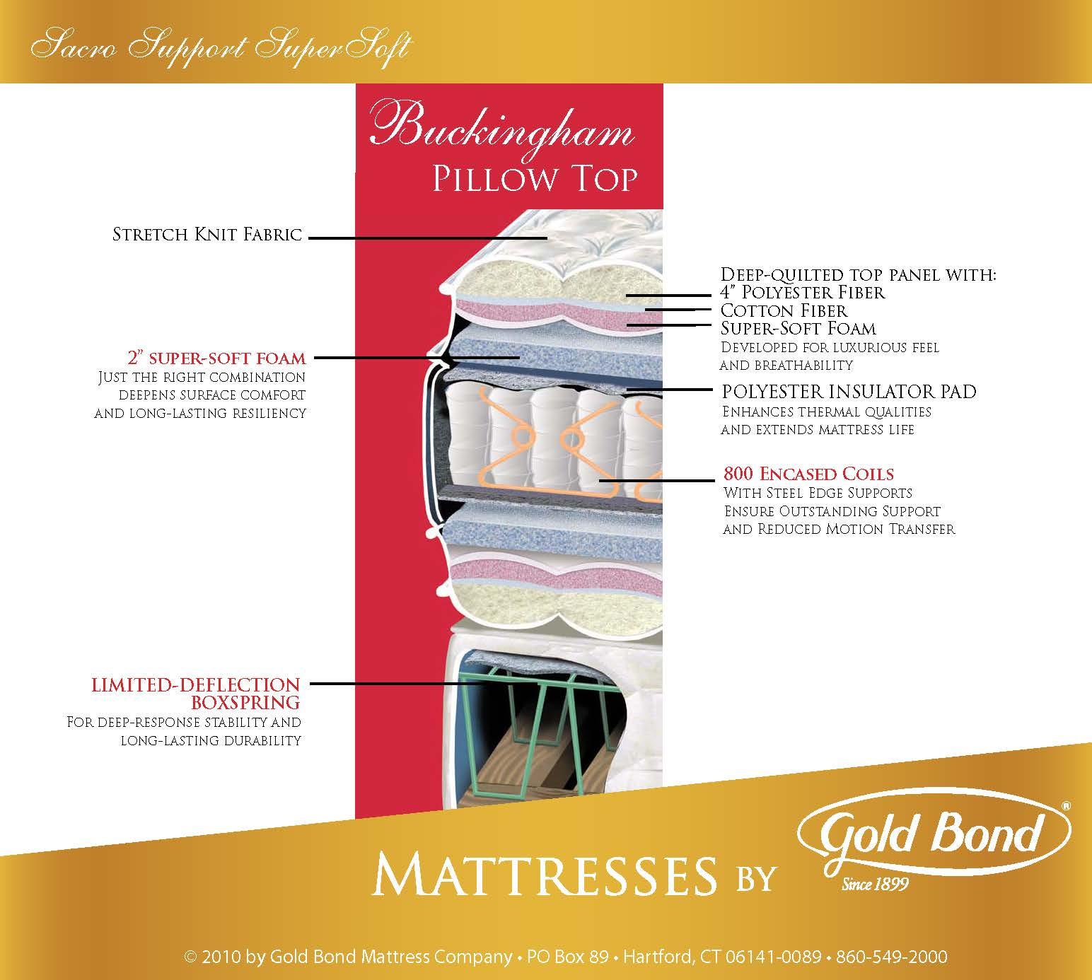 Buckingham Pillow Top The Futon Store and Mattress Center