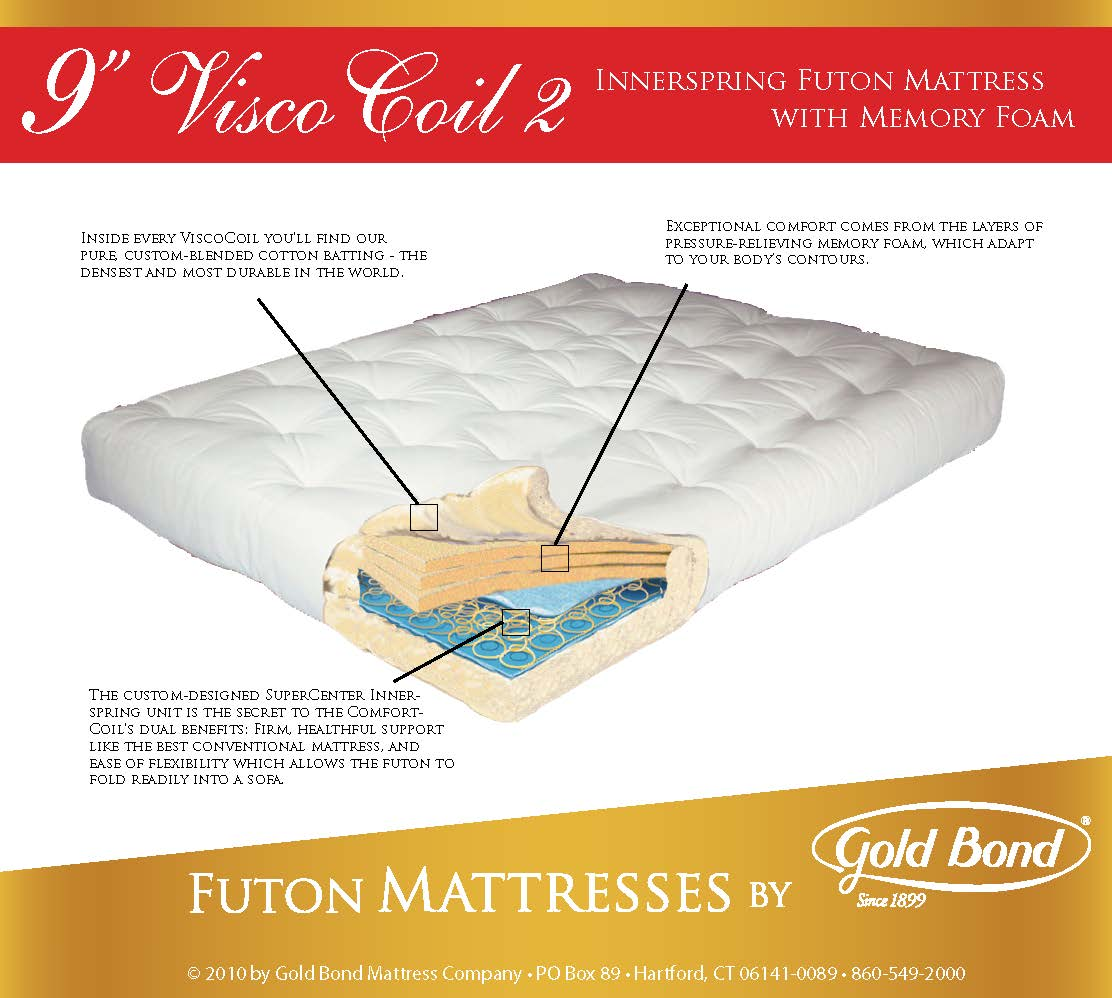 9 Quot Visco Coil 2 The Futon Store And Mattress Center